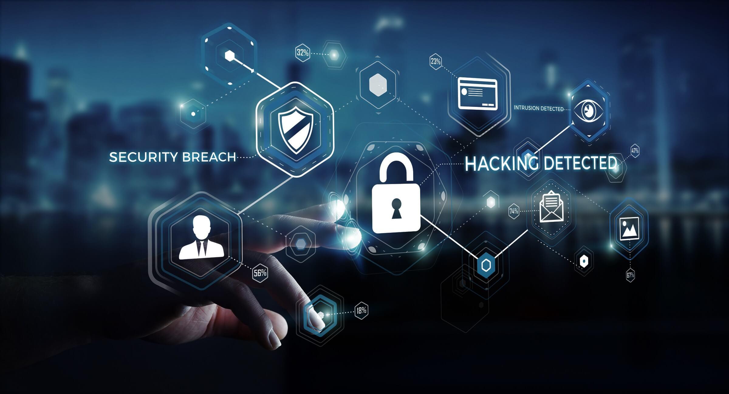 ciber security