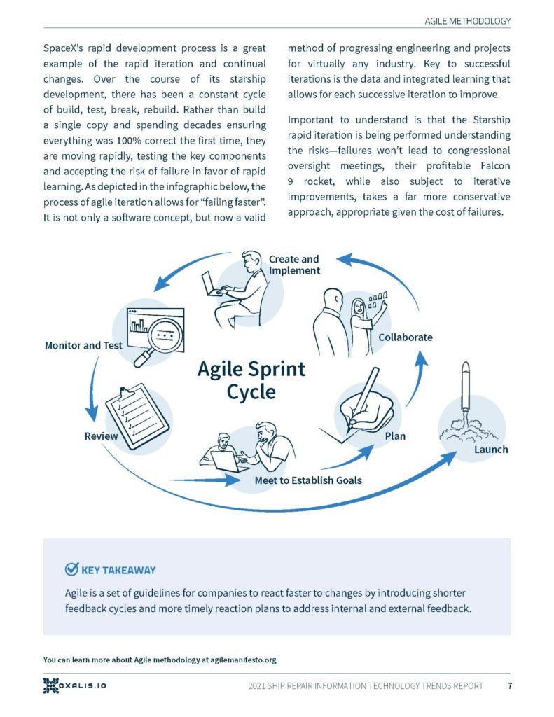 Oxalis Ship Repair Information Technology Trends Report 2021 Agile Diagram