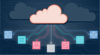 Cloud Transformation and Consolidation